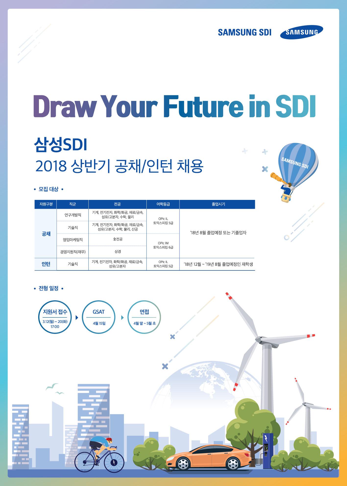 사본 -2018년 상반기 _삼성SDI.jpg