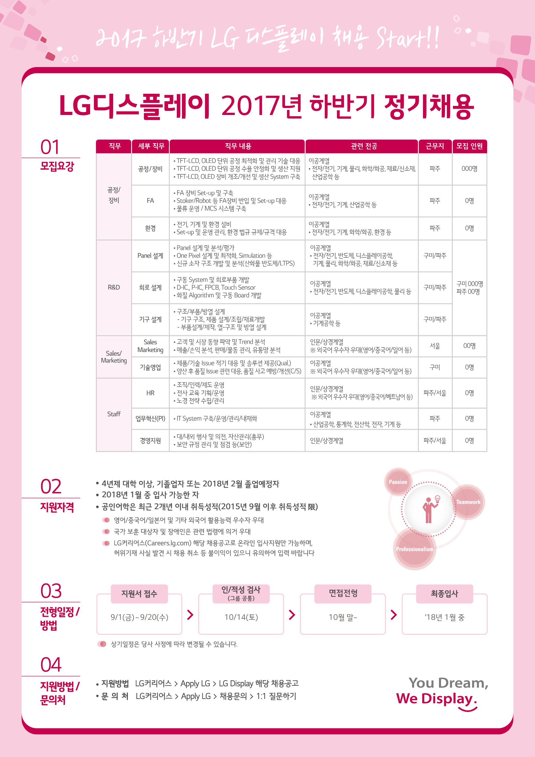 사본 -2017 LG디스플레이 하반기 대졸 공채 모집요강.jpg