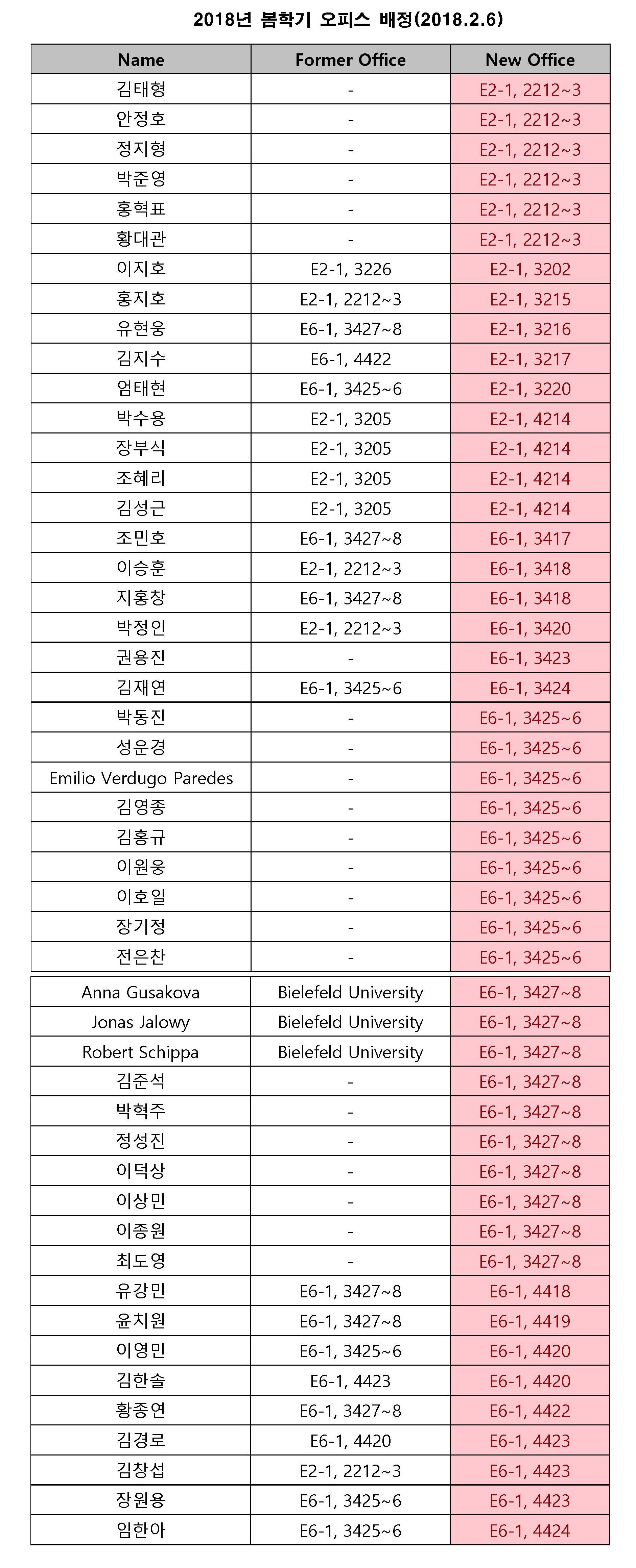 2018년 봄학기 오피스 배정(2018.2.6).jpg