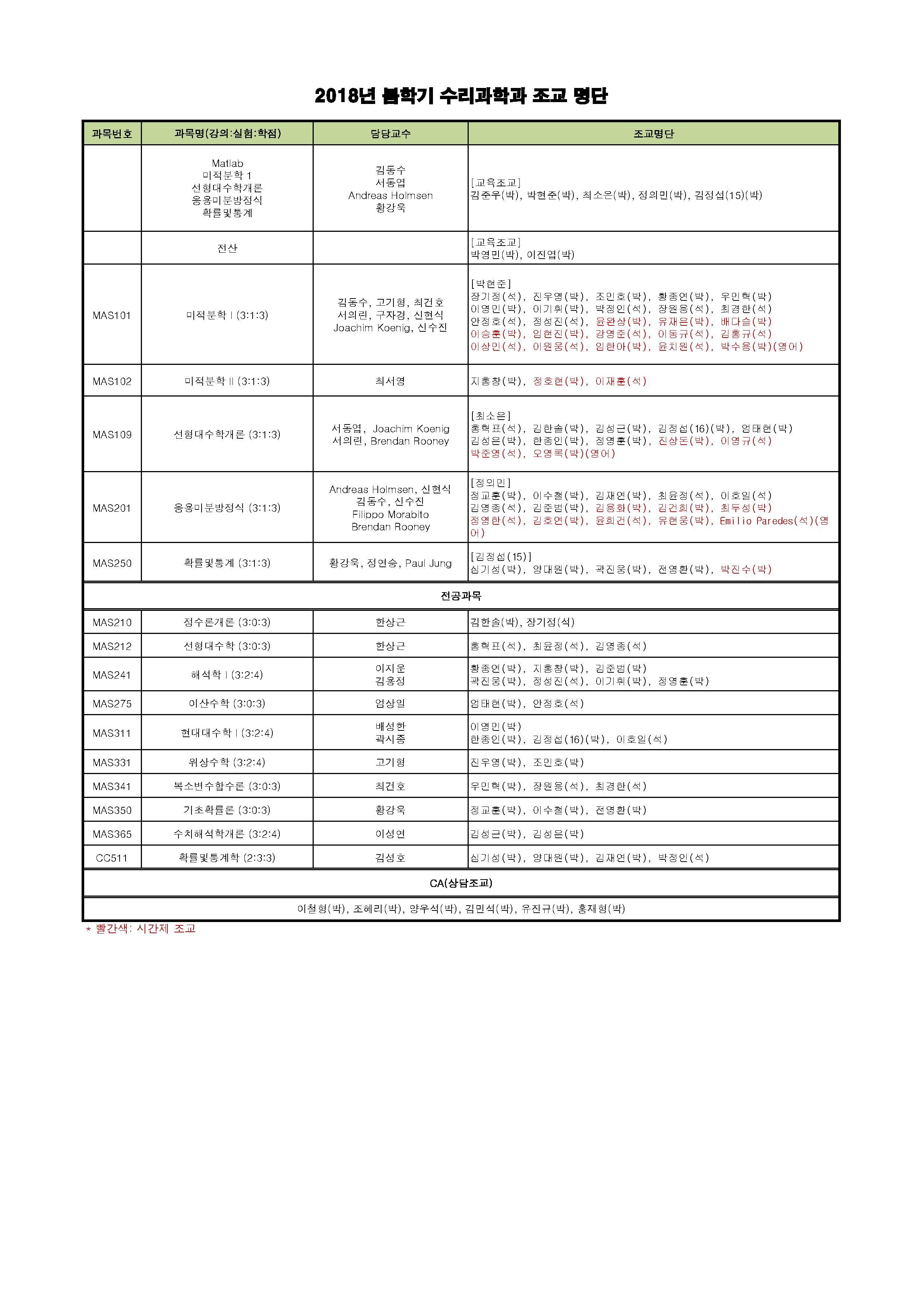 2018년 봄학기 조교명단.jpg